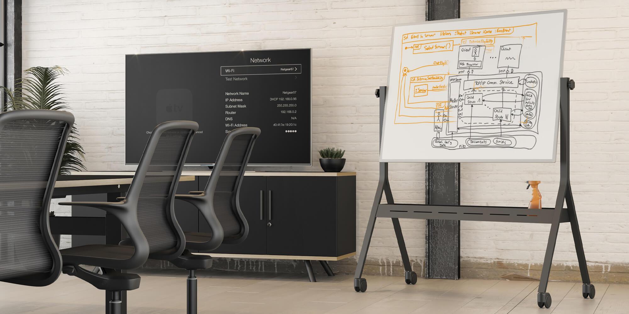 Mobile Whiteboard Roomset